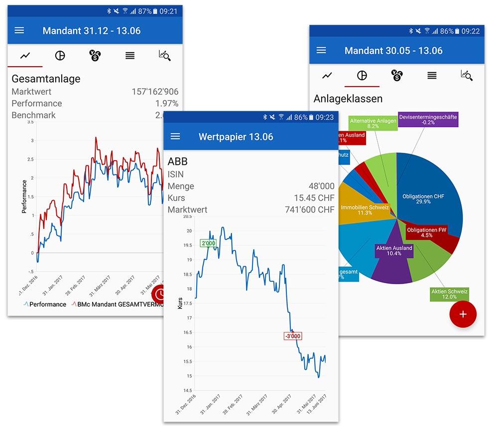 ePOCA Wertschriftenbuchhaltung und Investment Reporting - Cantaluppi ...